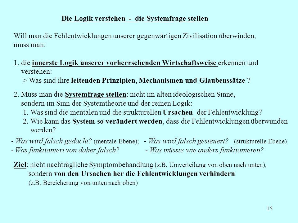 Die Logik verstehen - die Systemfrage stellen 15 - Was wird falsch gedacht? (mentale Ebene); - Was wird falsch gesteuert? (strukturelle Ebene) - Was f