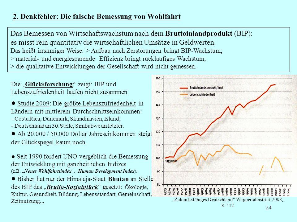 24 2. Denkfehler: Die falsche Bemessung von Wohlfahrt Das Bemessen von Wirtschaftswachstum nach dem Bruttoinlandprodukt (BIP): es misst rein quantitat