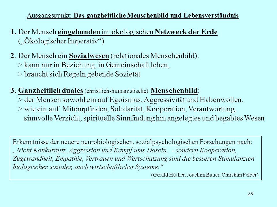 29 Ausgangspunkt: Das ganzheitliche Menschenbild und Lebensverständnis 1. Der Mensch eingebunden im ökologischen Netzwerk der Erde (Ökologischer Imper
