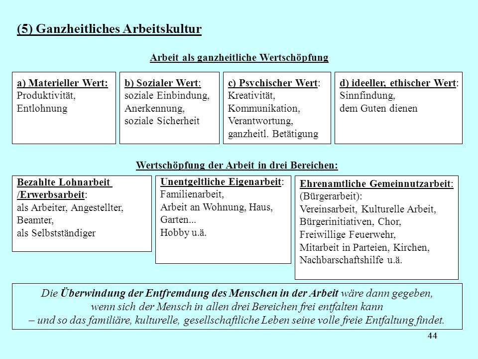 44 (5) Ganzheitliches Arbeitskultur Arbeit als ganzheitliche Wertschöpfung a) Materieller Wert: Produktivität, Entlohnung b) Sozialer Wert: soziale Ei