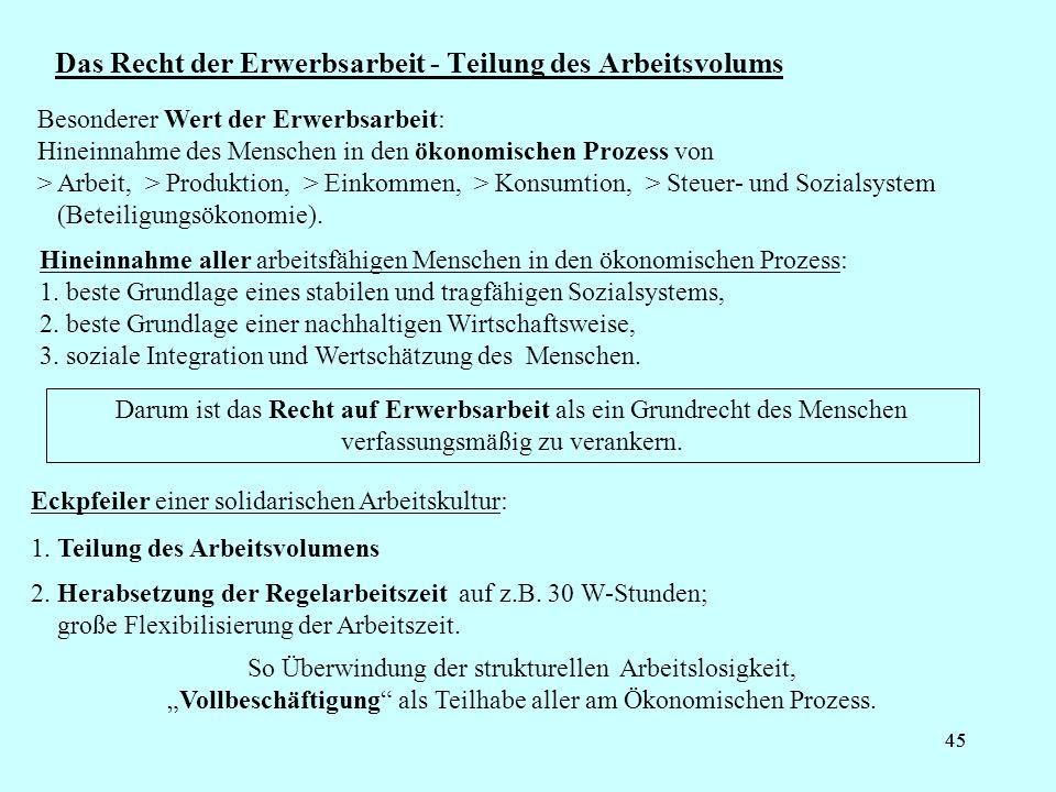 45 Das Recht der Erwerbsarbeit - Teilung des Arbeitsvolums Hineinnahme aller arbeitsfähigen Menschen in den ökonomischen Prozess: 1. beste Grundlage e