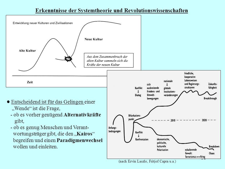 58 Erkenntnisse der Systemtheorie und Revolutionswissenschaften : (nach Ervin Laszlo, Fritjof Capra u.a.) Entscheidend ist für das Gelingen einer Wend