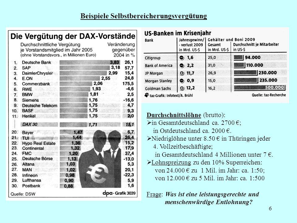 Beispiele Selbstbereicherungsvergütung 6 Durchschnittslöhne (brutto): in Gesamtdeutschland ca. 2700 ; in Ostdeutschland ca. 2000. Niedriglöhne unter 8