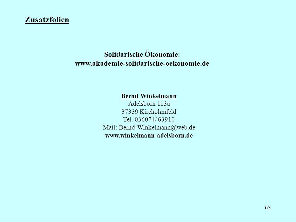 63 Zusatzfolien Solidarische Ökonomie: www.akademie-solidarische-oekonomie.de Bernd Winkelmann Adelsborn 113a 37339 Kirchohmfeld Tel. 036074/ 63910 Ma