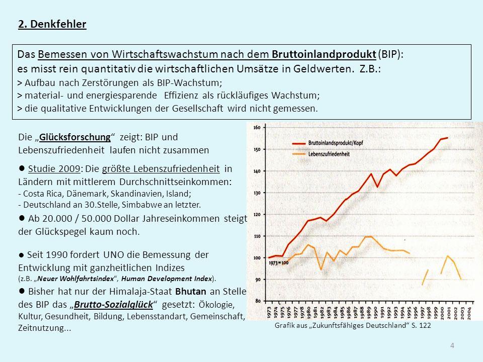 4 2. Denkfehler Das Bemessen von Wirtschaftswachstum nach dem Bruttoinlandprodukt (BIP): es misst rein quantitativ die wirtschaftlichen Umsätze in Gel