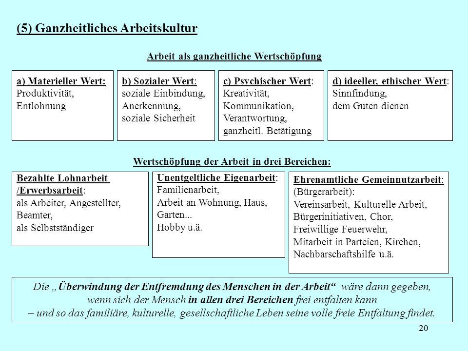 20 (5) Ganzheitliches Arbeitskultur Arbeit als ganzheitliche Wertschöpfung a) Materieller Wert: Produktivität, Entlohnung b) Sozialer Wert: soziale Ei