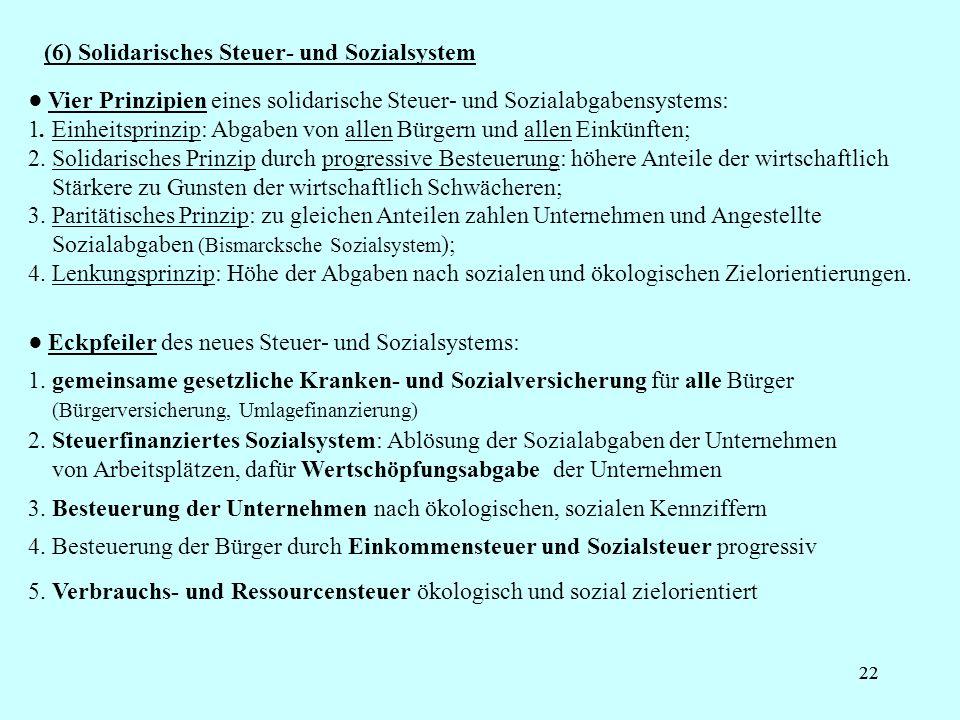 22 (6) Solidarisches Steuer- und Sozialsystem Vier Prinzipien eines solidarische Steuer- und Sozialabgabensystems: 1. Einheitsprinzip: Abgaben von all