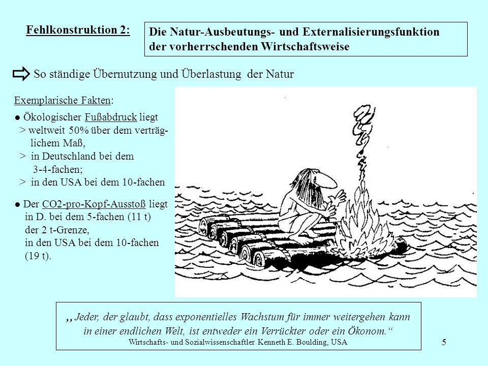 5 Fehlkonstruktion 2: So ständige Übernutzung und Überlastung der Natur Die Natur-Ausbeutungs- und Externalisierungsfunktion der vorherrschenden Wirts