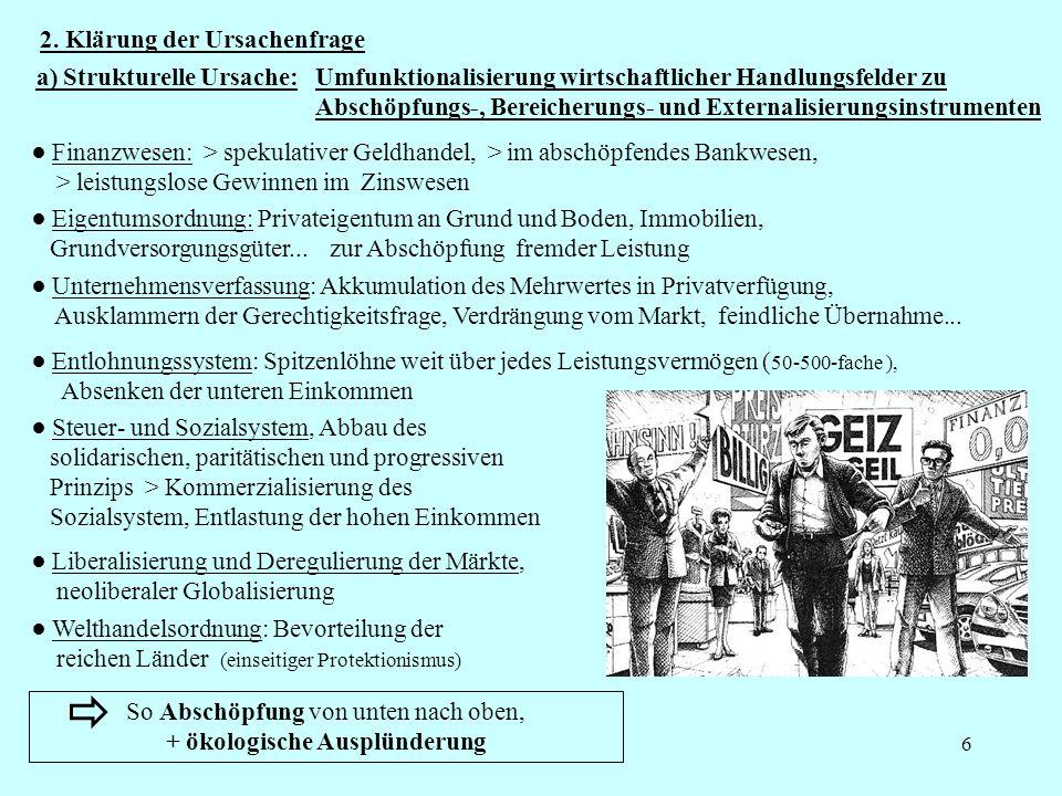17 (3) Partizipatorische Unternehmensverfassung Prinzipien der kapitalistischen Unternehmensverfassung: 1.