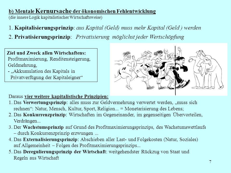 38 Zusatzfolien Solidarische Ökonomie: www.akademie-solidarische-oekonomie.de Bernd Winkelmann Adelsborn 113a 37339 Kirchohmfeld Tel.