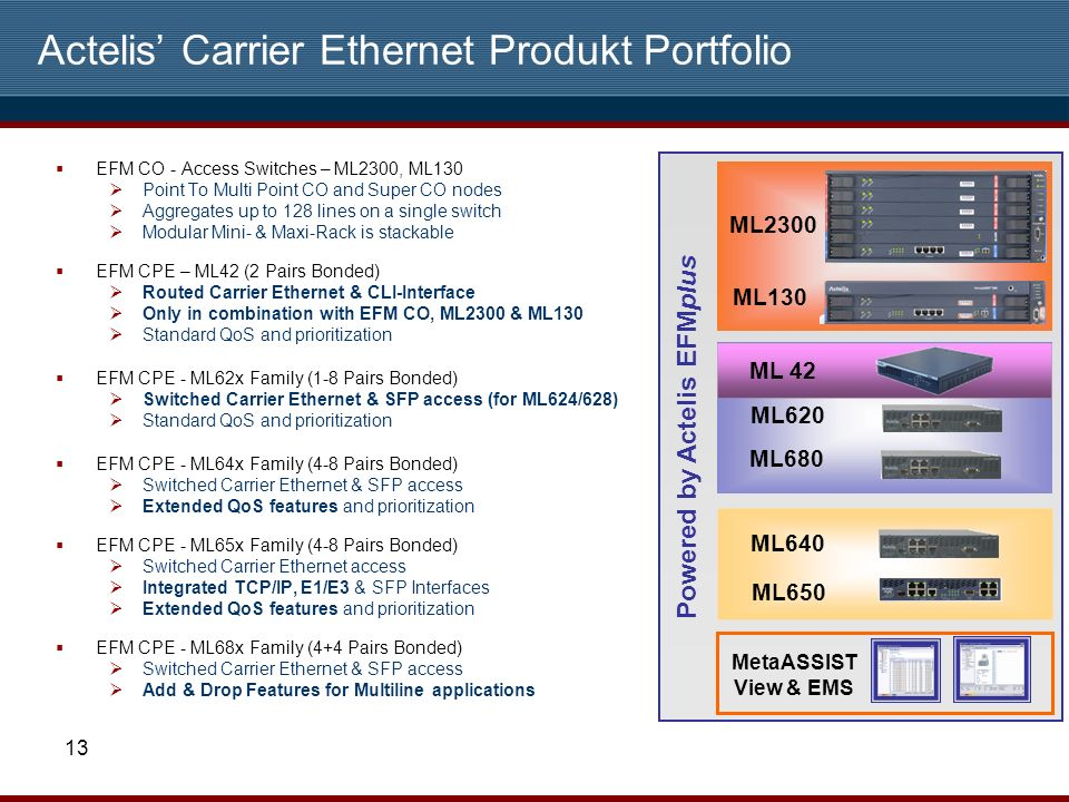 13 Actelis Carrier Ethernet Produkt Portfolio EFM CO - Access Switches – ML2300, ML130 Point To Multi Point CO and Super CO nodes Aggregates up to 128