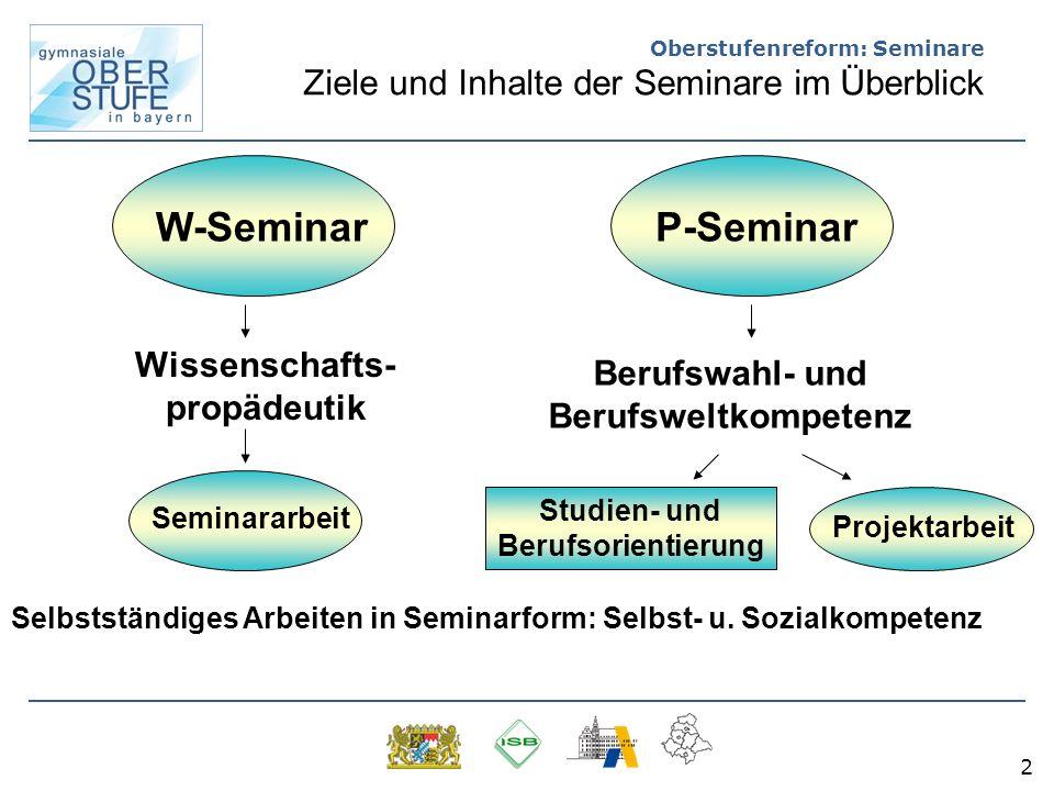 2 Oberstufenreform: Seminare Ziele und Inhalte der Seminare im Überblick W-Seminar Wissenschafts- propädeutik Seminararbeit P-Seminar Berufswahl- und