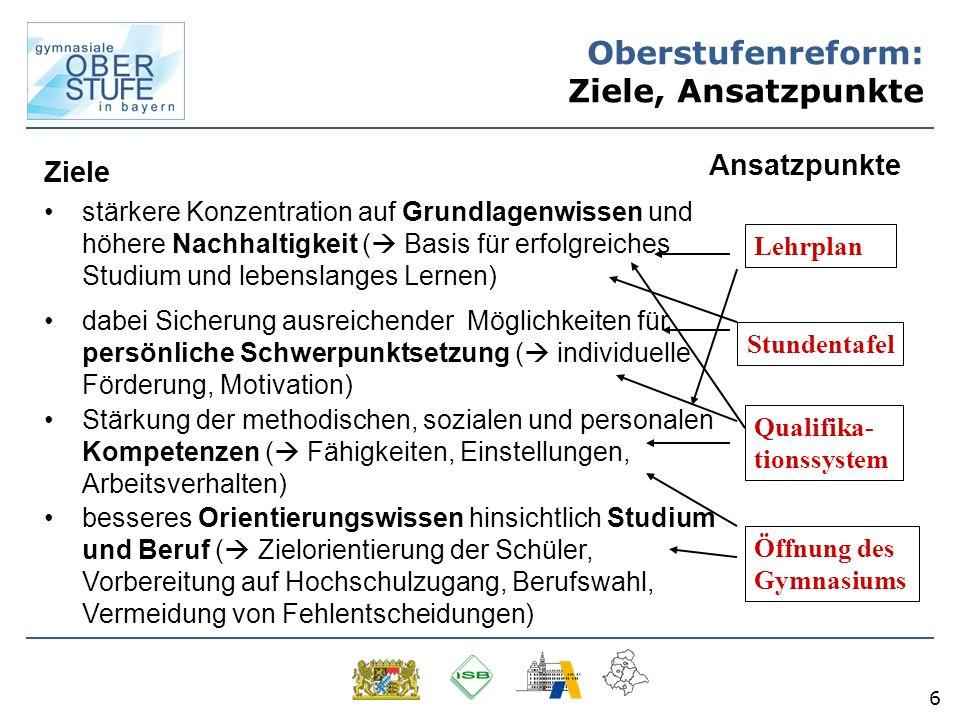6 Oberstufenreform: Ziele, Ansatzpunkte Ziele stärkere Konzentration auf Grundlagenwissen und höhere Nachhaltigkeit ( Basis für erfolgreiches Studium