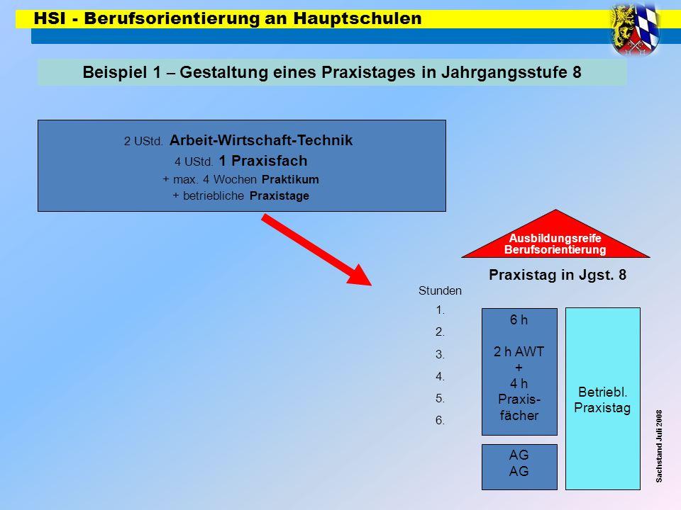HSI - Berufsorientierung an Hauptschulen 2 UStd. Arbeit-Wirtschaft-Technik 4 UStd. 1 Praxisfach + max. 4 Wochen Praktikum + betriebliche Praxistage Be