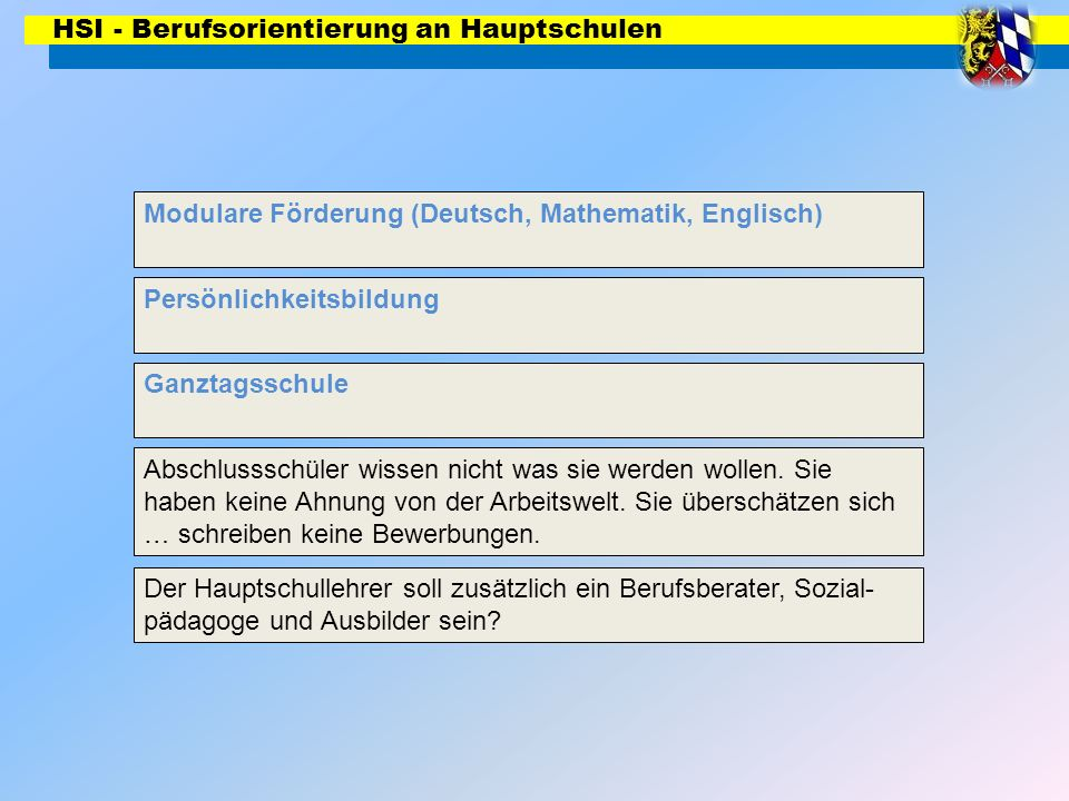 HSI - Berufsorientierung an Hauptschulen Modulare Förderung (Deutsch, Mathematik, Englisch) Persönlichkeitsbildung Ganztagsschule Abschlussschüler wis