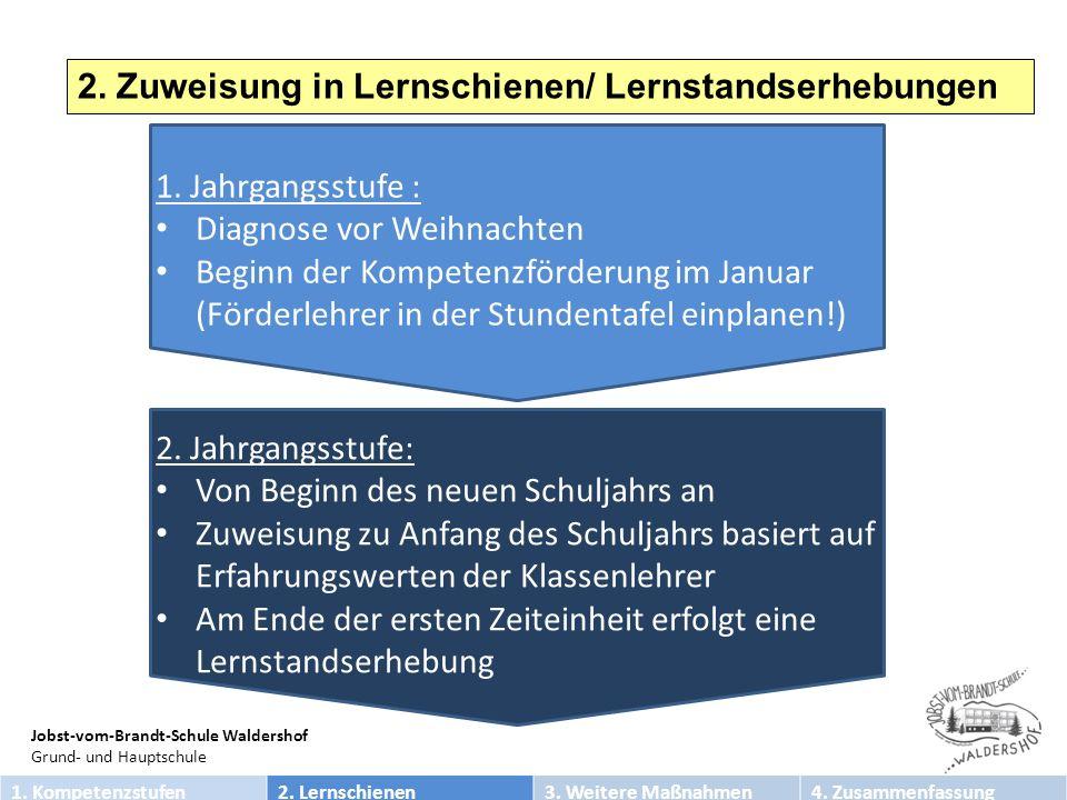 Jobst-vom-Brandt-Schule Waldershof Grund- und Hauptschule 2.