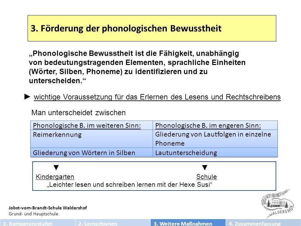 Jobst-vom-Brandt-Schule Waldershof Grund- und Hauptschule 3.