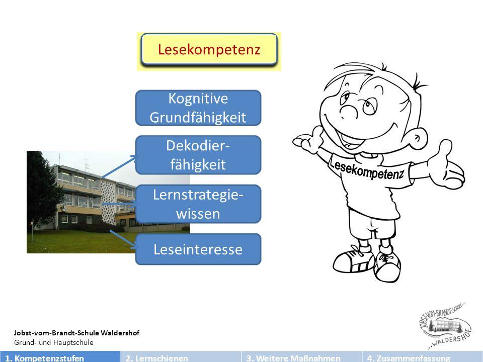 Jobst-vom-Brandt-Schule Waldershof Grund- und Hauptschule Lesekompetenz Kognitive Grundfähigkeit Dekodier- fähigkeit Lernstrategie- wissen Leseinteresse 1.