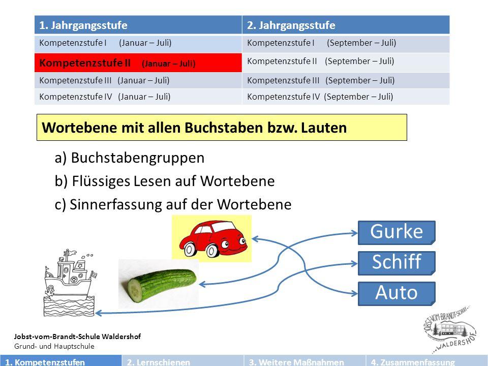 Jobst-vom-Brandt-Schule Waldershof Grund- und Hauptschule Wortebene mit allen Buchstaben bzw.