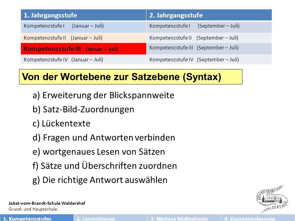 Jobst-vom-Brandt-Schule Waldershof Grund- und Hauptschule 1.