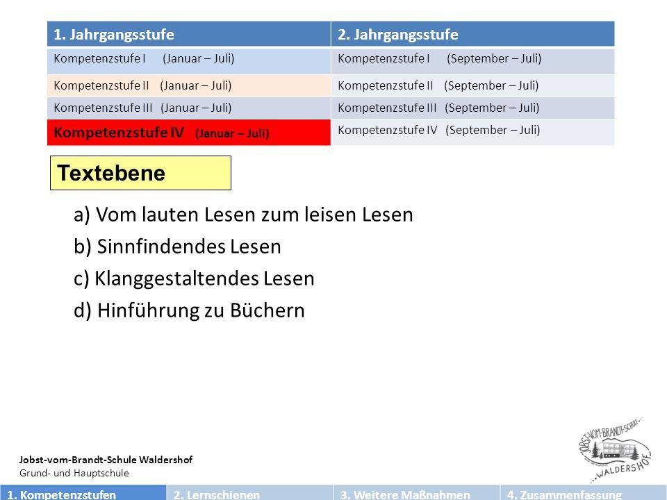 Jobst-vom-Brandt-Schule Waldershof Grund- und Hauptschule a)Buchstabengruppen: Silben, Reime, Signalgruppen schnell lesen b)Häufige Wörter flüssig lesen c)Flüssiges Lesen durch Wortbildtraining d)Wortgenaues Lesen e)Sinnerfassung auf der Wortebene f)Einfache Sätze lesen Wortebene / einfache Sätze 1.