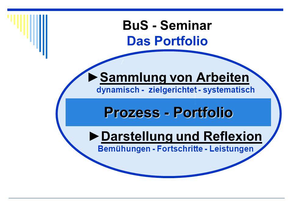 Sammlung von Arbeiten dynamisch - zielgerichtet - systematisch Darstellung und Reflexion Bemühungen - Fortschritte - Leistungen BuS - Seminar Das Port