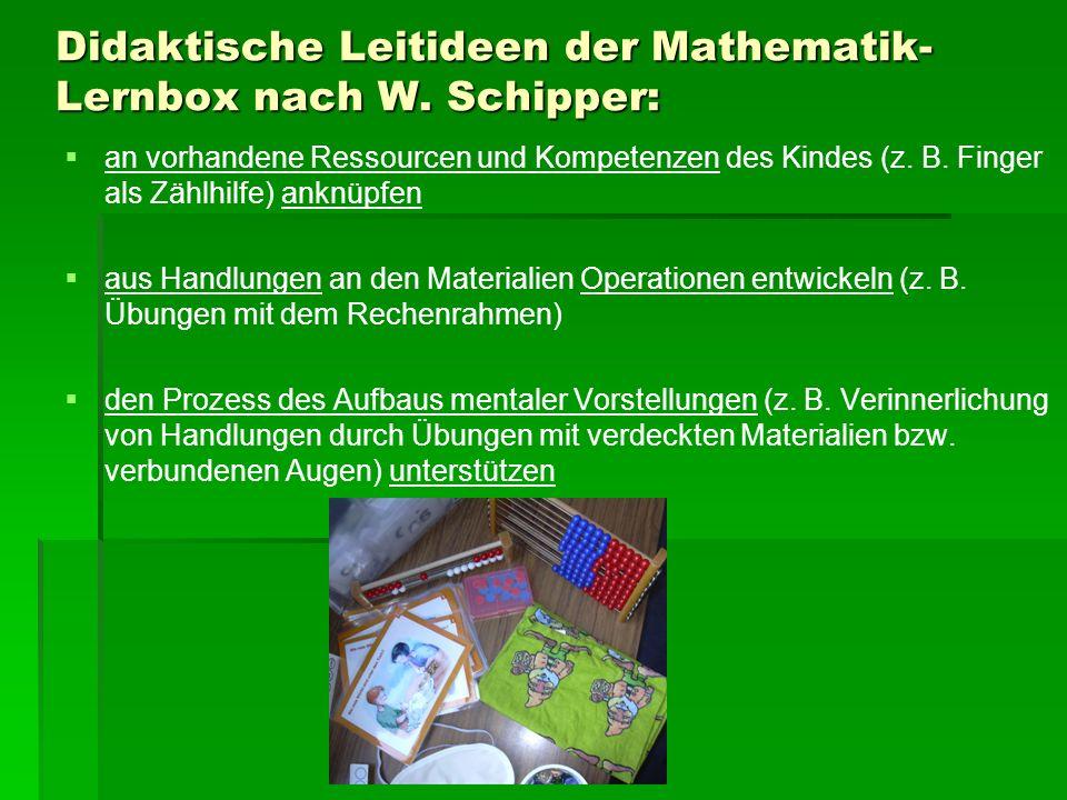 Didaktische Leitideen der Mathematik- Lernbox nach W. Schipper: an vorhandene Ressourcen und Kompetenzen des Kindes (z. B. Finger als Zählhilfe) anknü