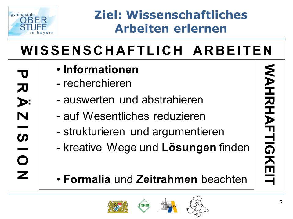 2 Ziel: Wissenschaftliches Arbeiten erlernen W I S S E N S C H A F T L I C H A R B E I T E N Informationen - recherchieren - auswerten und abstrahiere