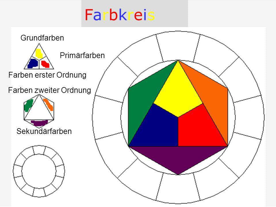 FarbkreisFarbkreis Farben zweiter Ordnung Sekundärfarben Grundfarben Farben erster Ordnung Primärfarben