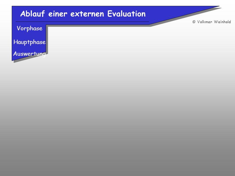 Ablauf einer externen Evaluation Vorphase Hauptphase Auswertung © Volkmar Weinhold