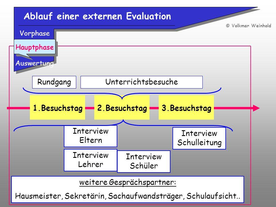 Ablauf einer externen Evaluation Auswertung Vorphase Hauptphase © Volkmar Weinhold