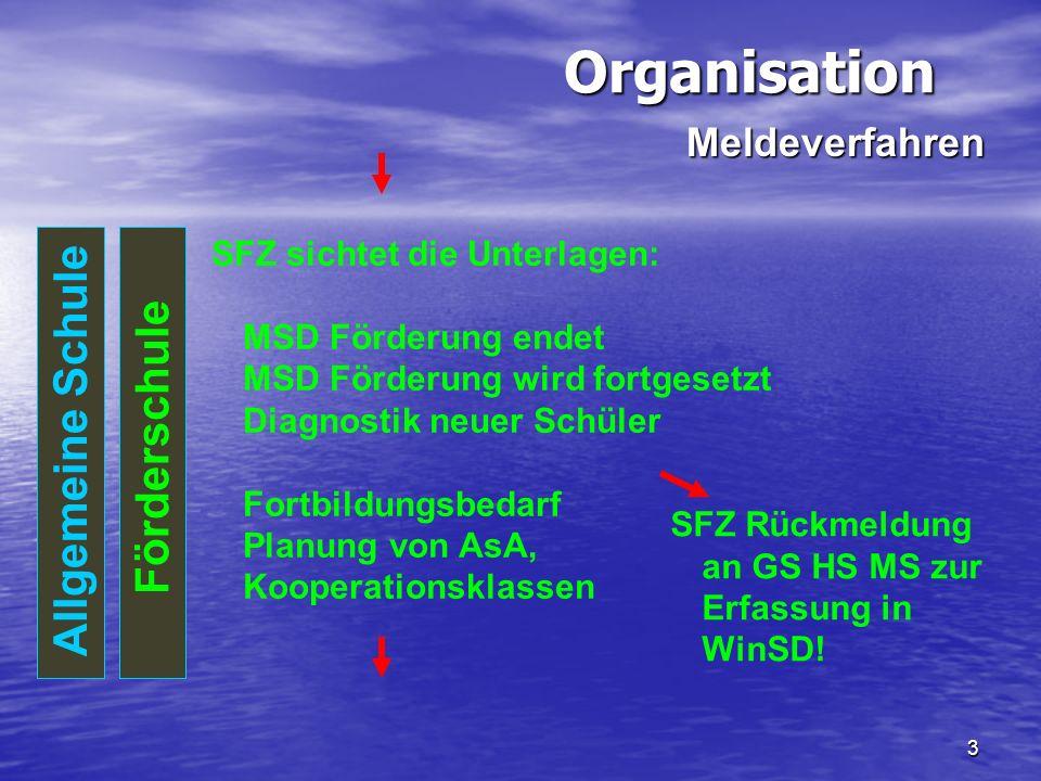 3 Allgemeine Schule Organisation Meldeverfahren Förderschule SFZ sichtet die Unterlagen: MSD Förderung endet MSD Förderung wird fortgesetzt Diagnostik