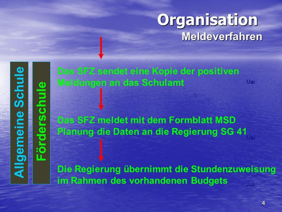 4 Das SFZ meldet mit dem Formblatt MSD Planung die Daten an die Regierung SG 41 Organisation Meldeverfahren Allgemeine SchuleFörderschule Das SFZ send