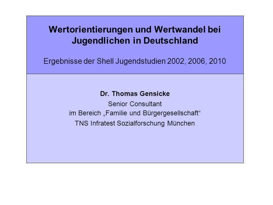 Wertorientierungen und Wertwandel bei Jugendlichen in Deutschland Ergebnisse der Shell Jugendstudien 2002, 2006, 2010 Dr. Thomas Gensicke Senior Consu