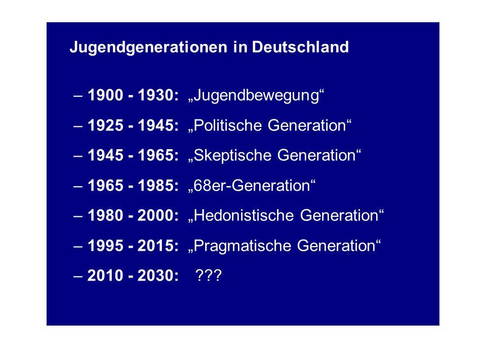 Jugendgenerationen in Deutschland – 1900 - 1930: Jugendbewegung – 1925 - 1945: Politische Generation – 1945 - 1965: Skeptische Generation – 1965 - 198