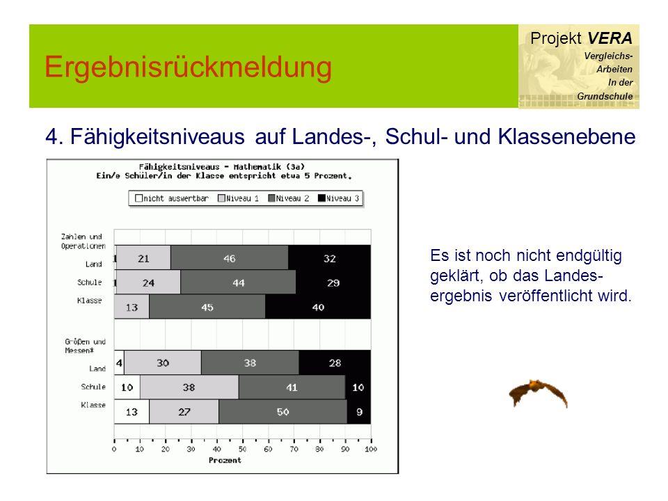Ergebnisrückmeldung Projekt VERA Vergleichs- Arbeiten In der Grundschule 4. Fähigkeitsniveaus auf Landes-, Schul- und Klassenebene Es ist noch nicht e