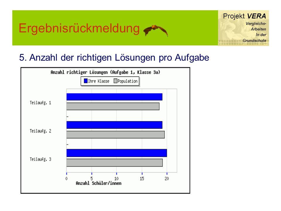 Ergebnisrückmeldung Projekt VERA Vergleichs- Arbeiten In der Grundschule 5. Anzahl der richtigen Lösungen pro Aufgabe