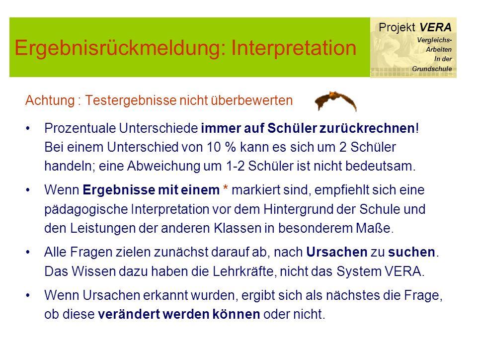 Ergebnisrückmeldung: Interpretation Projekt VERA Vergleichs- Arbeiten In der Grundschule Achtung : Testergebnisse nicht überbewerten Prozentuale Unter