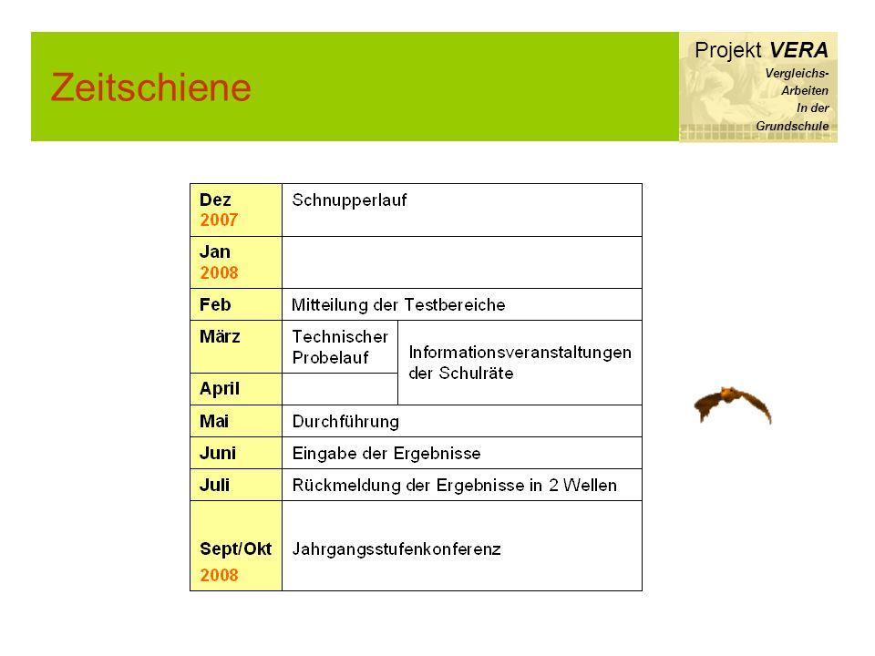 Zeitschiene Projekt VERA Vergleichs- Arbeiten In der Grundschule