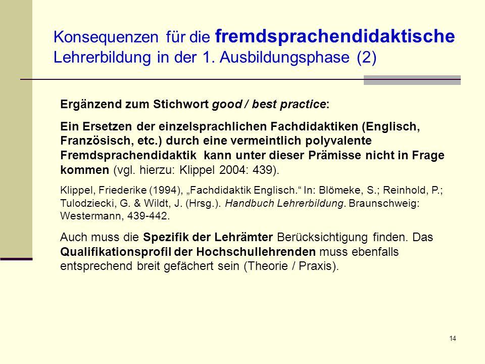 14 Konsequenzen für die fremdsprachendidaktische Lehrerbildung in der 1. Ausbildungsphase (2) Ergänzend zum Stichwort good / best practice: Ein Ersetz