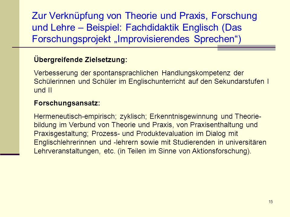 15 Zur Verknüpfung von Theorie und Praxis, Forschung und Lehre – Beispiel: Fachdidaktik Englisch (Das Forschungsprojekt Improvisierendes Sprechen) Übe