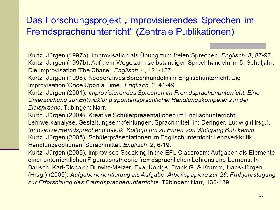 23 Das Forschungsprojekt Improvisierendes Sprechen im Fremdsprachenunterricht (Zentrale Publikationen) Kurtz, Jürgen (1997a). Improvisation als Übung