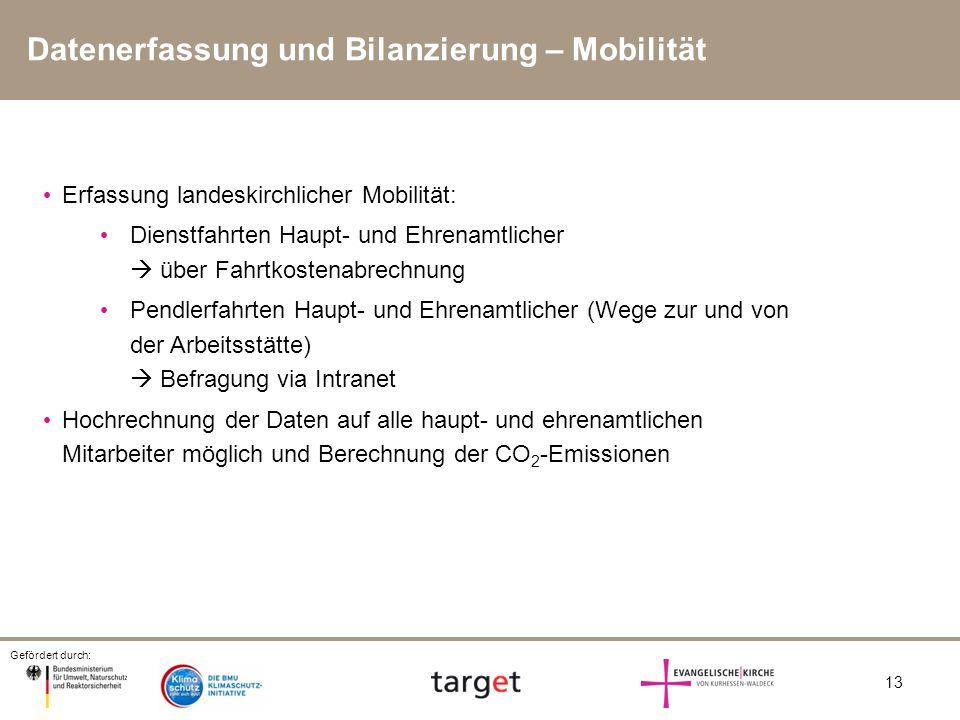 Gefördert durch: 13 Datenerfassung und Bilanzierung – Mobilität Erfassung landeskirchlicher Mobilität: Dienstfahrten Haupt- und Ehrenamtlicher über Fa