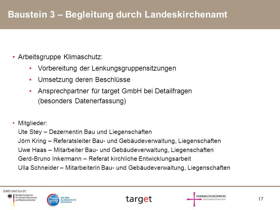 Gefördert durch: 17 Baustein 3 – Begleitung durch Landeskirchenamt Arbeitsgruppe Klimaschutz: Vorbereitung der Lenkungsgruppensitzungen Umsetzung dere