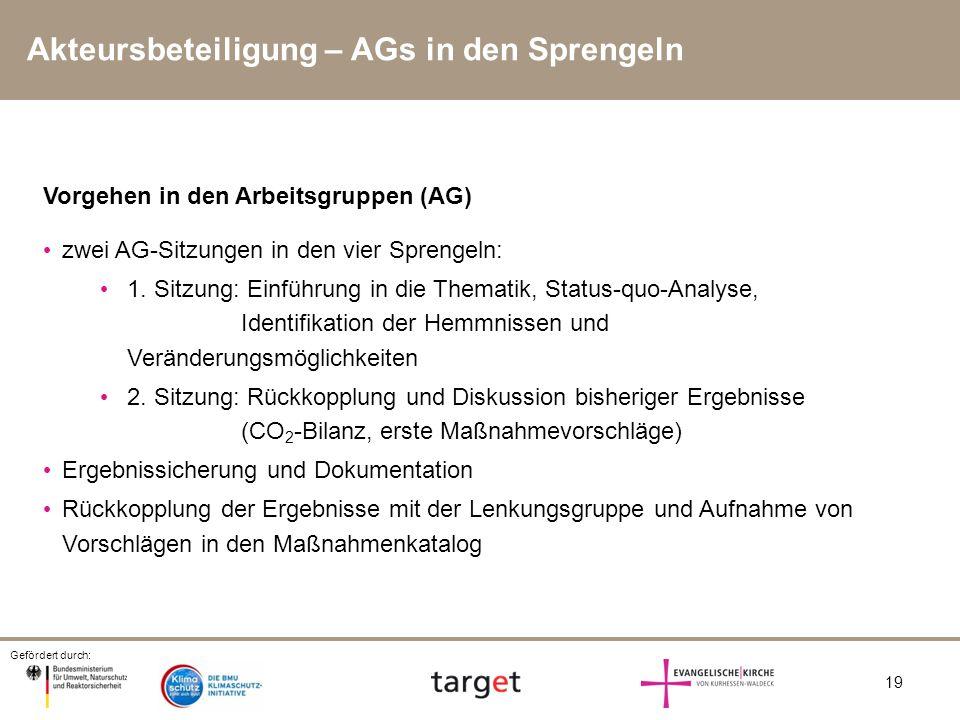 Gefördert durch: 19 Akteursbeteiligung – AGs in den Sprengeln Vorgehen in den Arbeitsgruppen (AG) zwei AG-Sitzungen in den vier Sprengeln: 1. Sitzung: