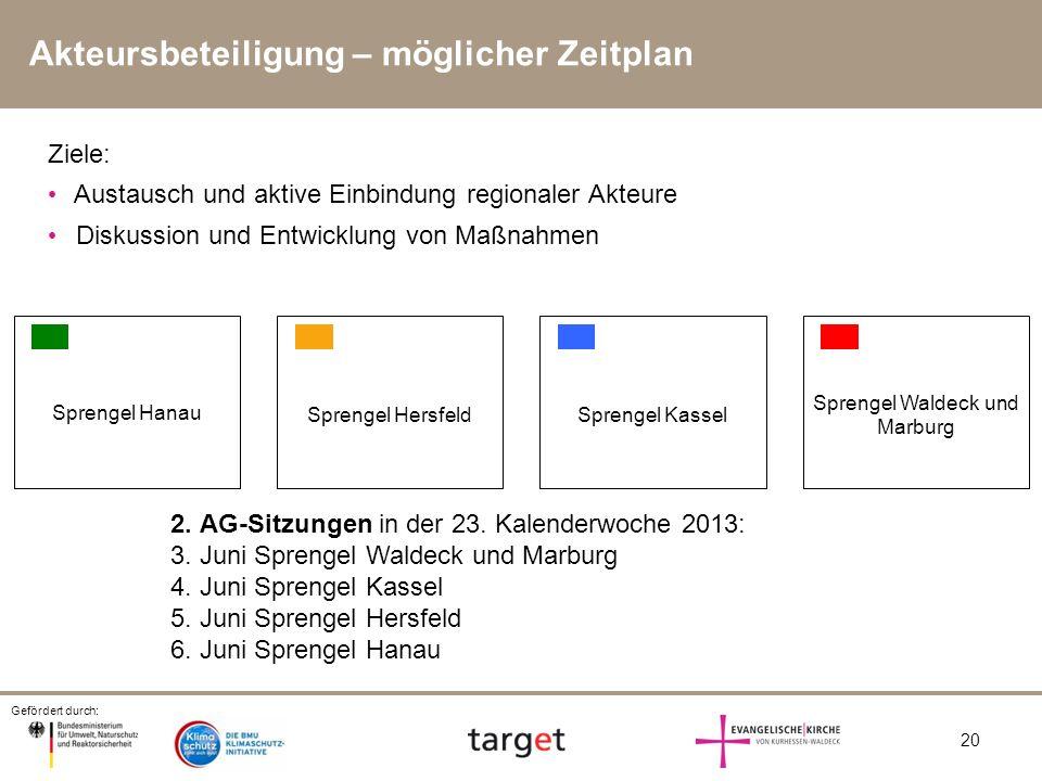 Gefördert durch: 20 Sprengel Hersfeld Sprengel Waldeck und Marburg Ziele: Austausch und aktive Einbindung regionaler Akteure Diskussion und Entwicklun