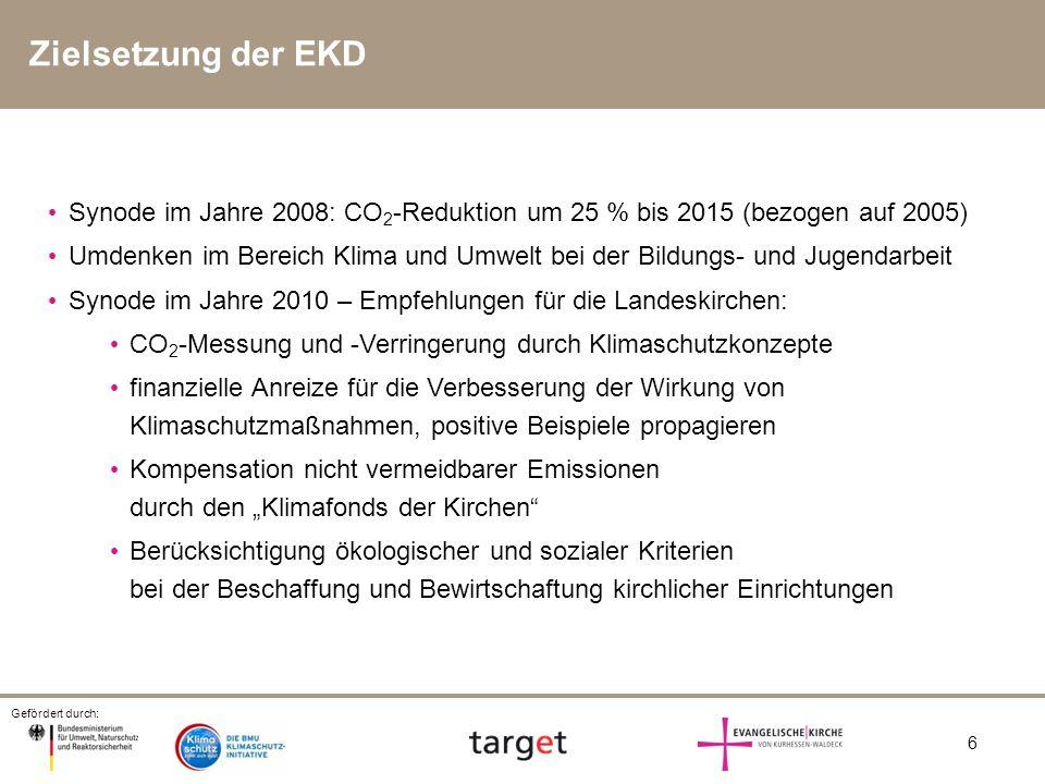 Gefördert durch: 6 Zielsetzung der EKD Synode im Jahre 2008: CO 2 -Reduktion um 25 % bis 2015 (bezogen auf 2005) Umdenken im Bereich Klima und Umwelt