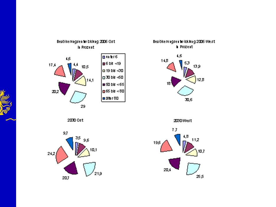 Prozentualer Anteil der 65-Jährigen (und älter) an der Bevölkerung des jeweiligen Stadtteils OV 24 % SW I/Ind.