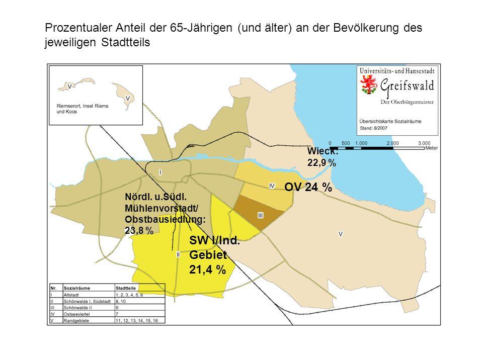 Prozentualer Anteil der 65-Jährigen (und älter) an der Bevölkerung des jeweiligen Stadtteils OV 24 % SW I/Ind. Gebiet 21,4 % Nördl. u.Südl. Mühlenvors