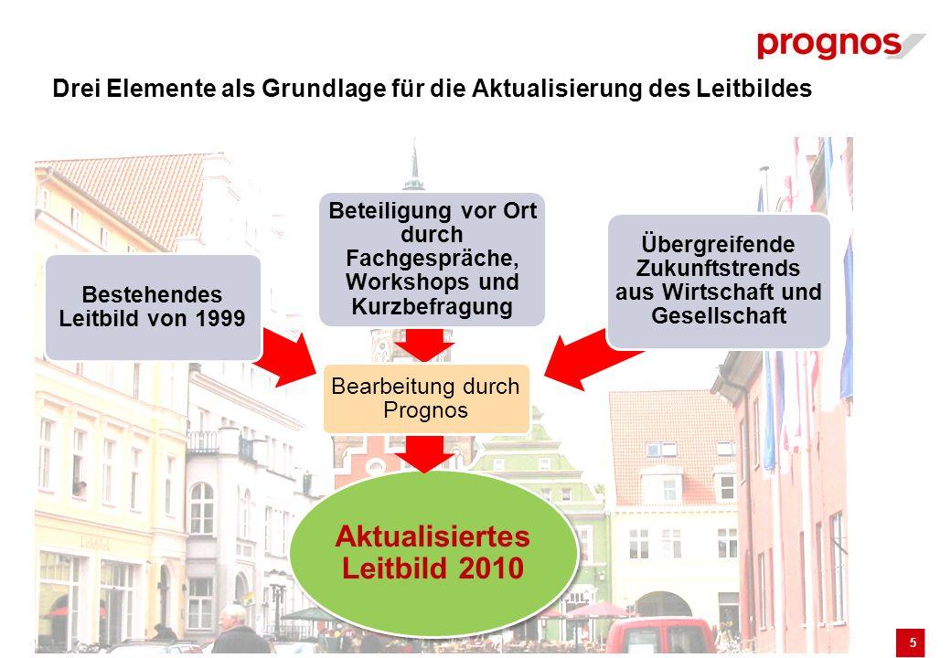 5 Drei Elemente als Grundlage für die Aktualisierung des Leitbildes Aktualisiertes Leitbild 2010 Bestehendes Leitbild von 1999 Beteiligung vor Ort dur